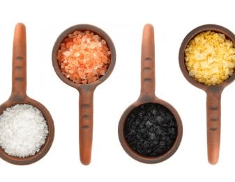 Popcorn Buying Guide with Flavored Sea Salts